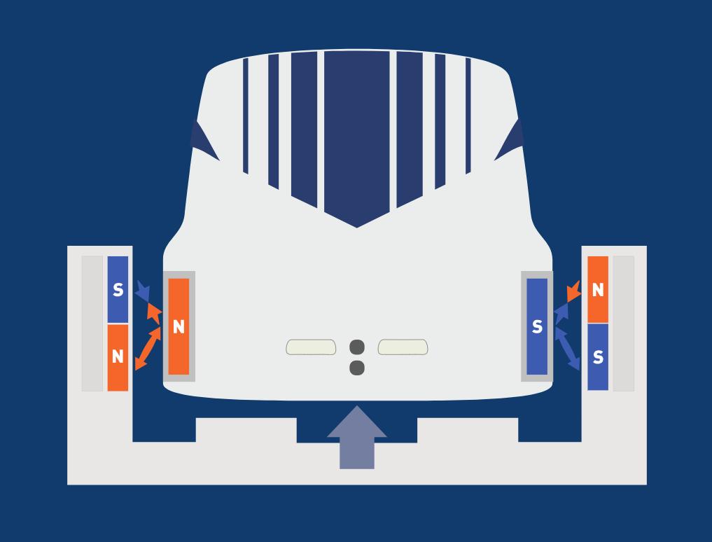 Superconducting Maglev - Technology