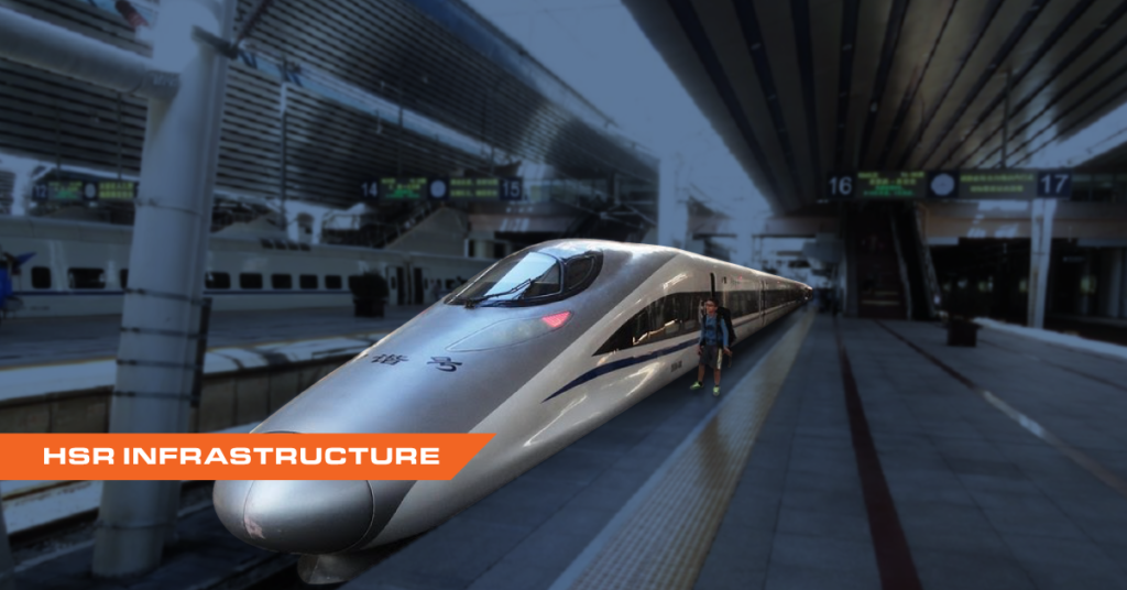 Photograph of a high speed train in China with title reading HSR Infrastructure